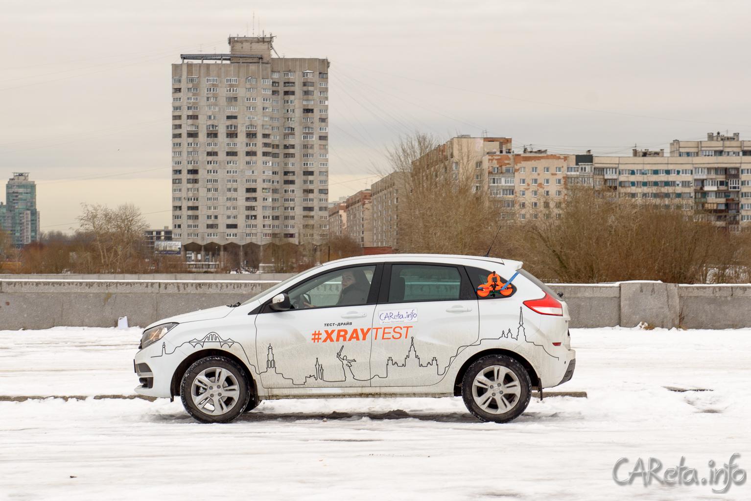 Российский автопром Шрёдингера
