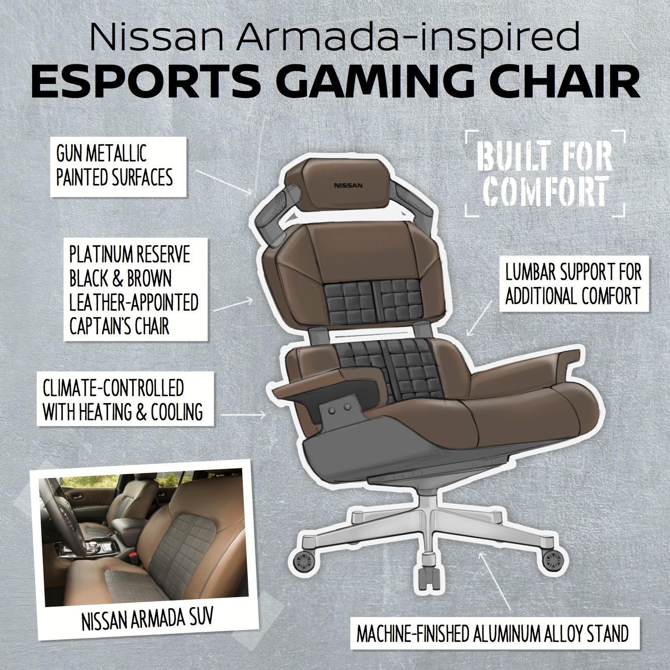 Nissan представил концептуальные кресла для геймеров